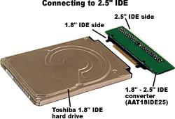 1_8 inch to 2_5 inch IDE hard drive converter